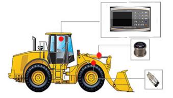装载机电子秤排除故障及故障维修解决方案