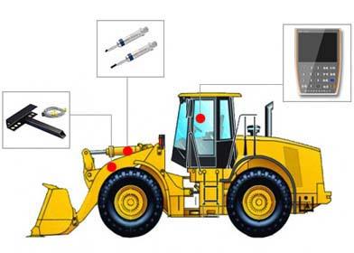 装载机电子秤适合哪些领域使用?